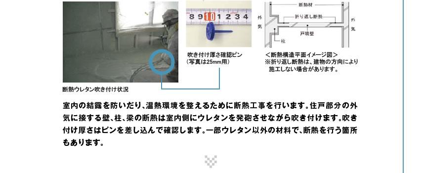 室内の結露を防いだり、温熱環境を整えるために断熱工事を行います。住戸部分の外気に接する壁、柱、梁の断熱は室内側にウレタンを発砲させながら吹き付けます。吹き付け厚さはピンを差し込んで確認します。一部ウレタン以外の材料で、断熱を行う箇所もあります。