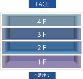 FACE4階建て